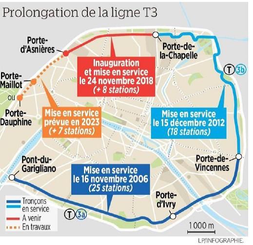 La Ville de Paris choisi Edeis pour boucler le tour de la Capitale en Tramway