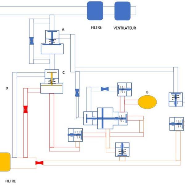 Edeis crée un système d'aide à la respiration hybride